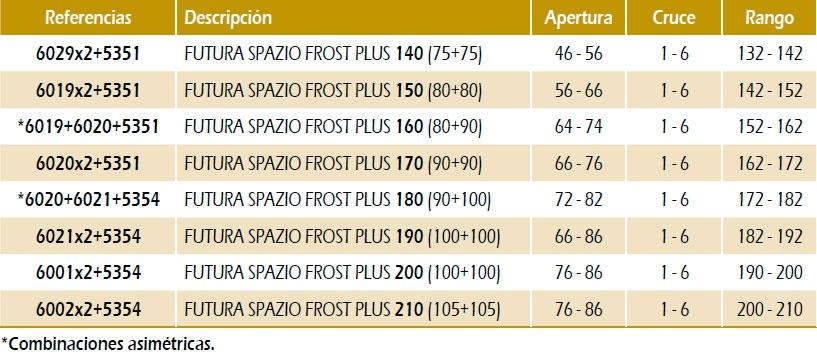 Medidas de mampara acero frontal 2 fijos + 2 puertas GME Futura Spazio serigrafía Frost Plus